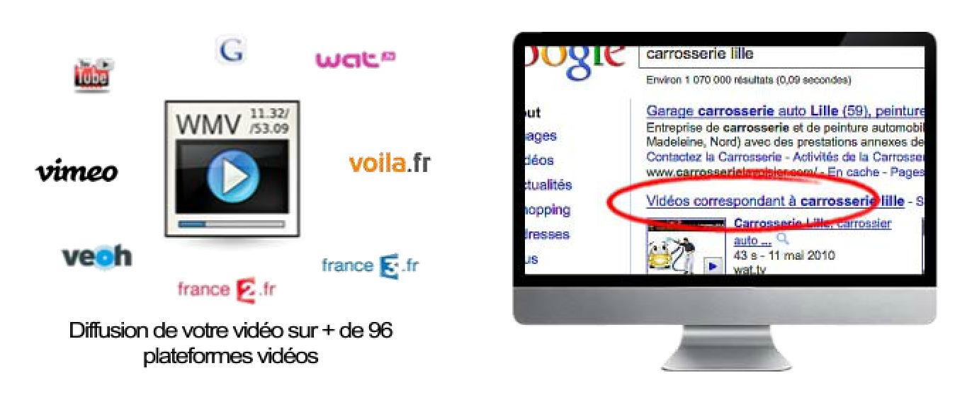 Kreatic diffusion de vidéo à Lille